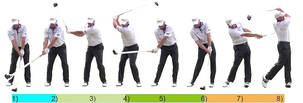 スイング 【ゴルフスイングの基本】プロが教える正しい打ち方や練習方法まとめ