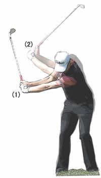 肩の回転、腕の振り方、トップの形